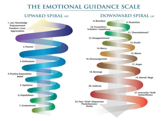 loa-emotional-scale_opti.jpg